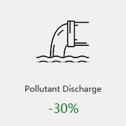 pollution discharge